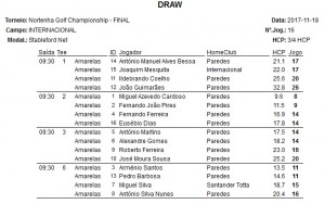 NORTENHA_FINAL_DRAW
